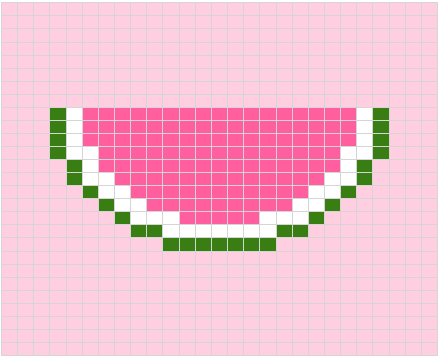 watermelon chart
